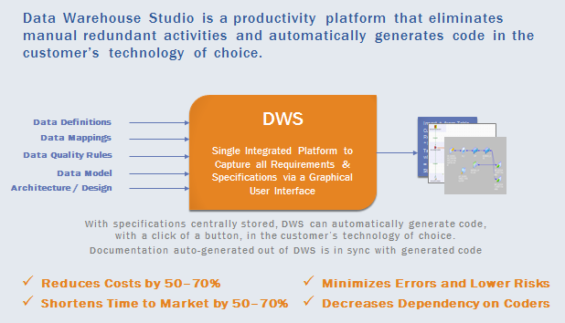 Data Warehouse Studio - Solutions
